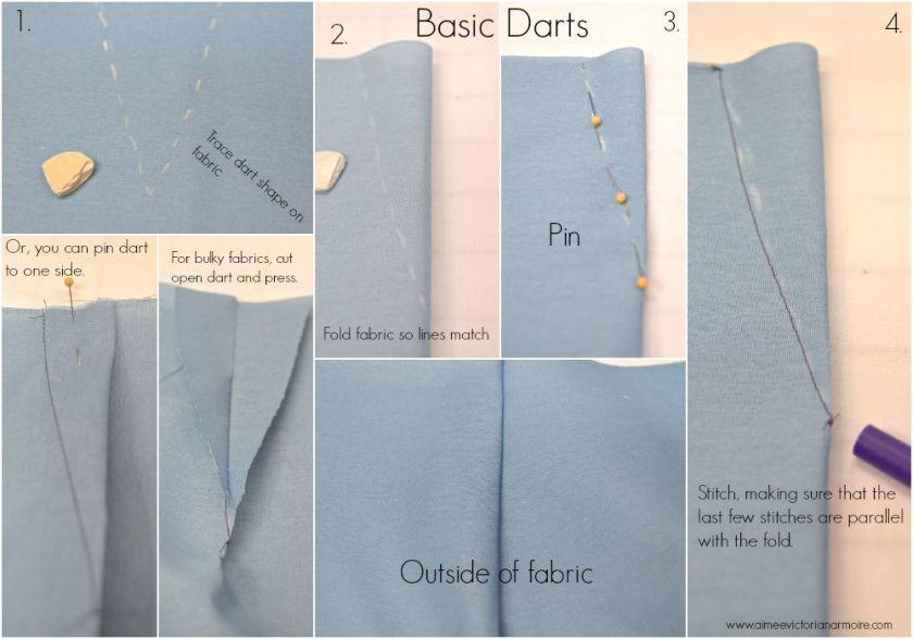 Basic Dart Tutorial